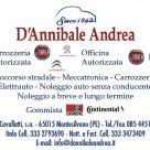 D'ANNIBALE ANDREA